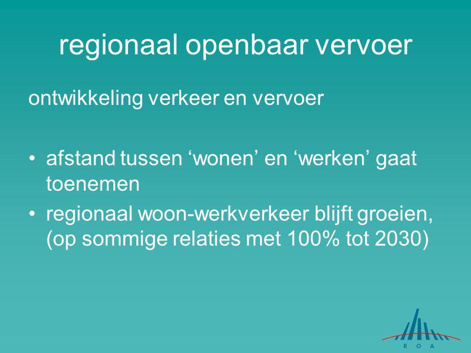 ontwikkeling verkeer en vervoer afstand tussen 'wonen' en 'werken' gaat toenemen regionaal woon-werkverkeer blijft groeien, (op sommige relaties met 1