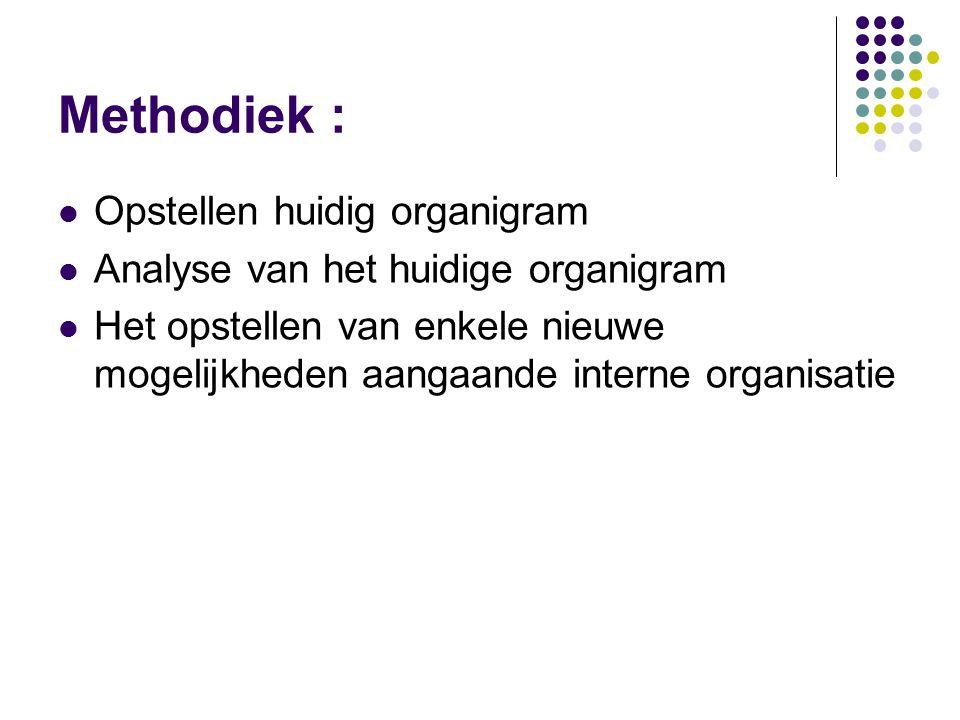 Methodiek : Opstellen huidig organigram Analyse van het huidige organigram Het opstellen van enkele nieuwe mogelijkheden aangaande interne organisatie