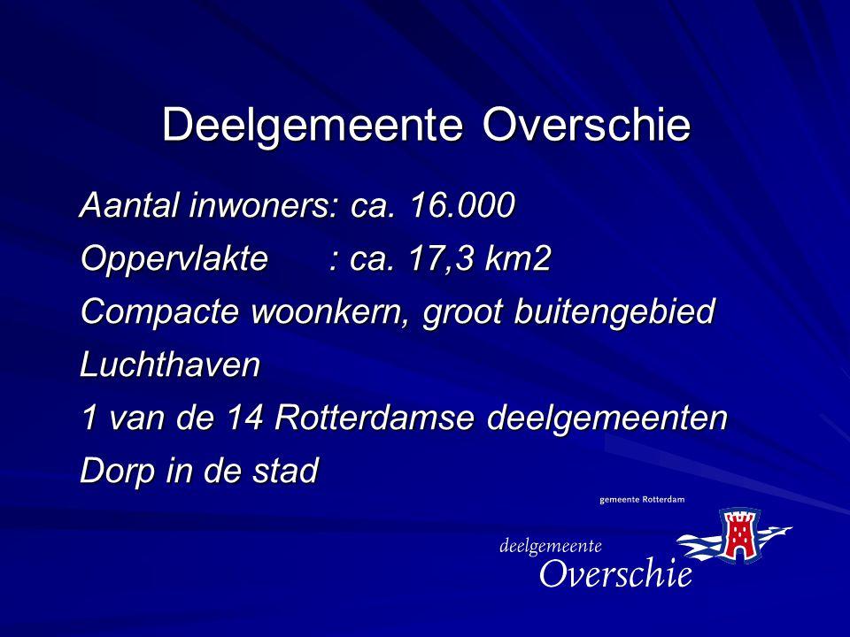 Deelgemeente Overschie Aantal inwoners: ca. 16.000 Oppervlakte : ca.