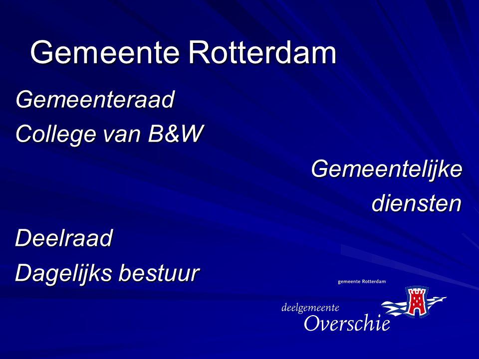 Gemeente Rotterdam Gemeenteraad College van B&W Gemeentelijke Gemeentelijke diensten dienstenDeelraad Dagelijks bestuur