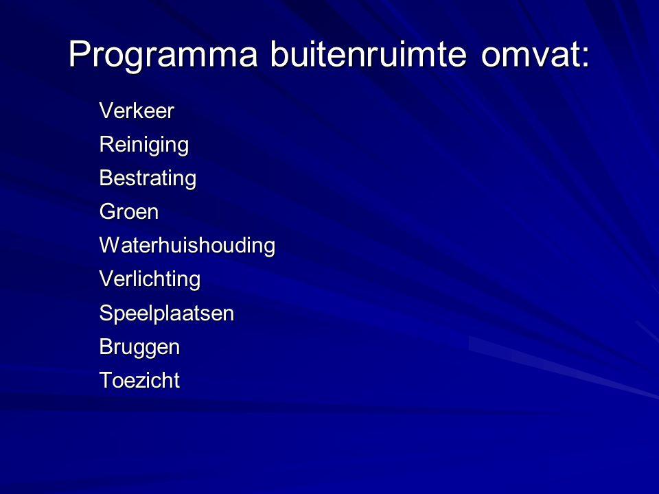Op deze taken producten inkopen bij gemeentelijke diensten: - Gemeentewerken - Roteb - Stadstoezicht - Stadsontwikkeling