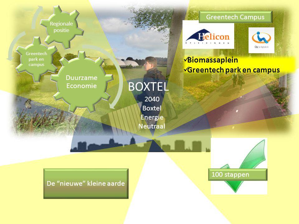 2040 Boxtel Energie Neutraal BOXTEL 100 stappen Duurzame Economie Greentech park en campus Regionale positie Greentech Campus De nieuwe kleine aarde Biomassaplein Greentech park en campus