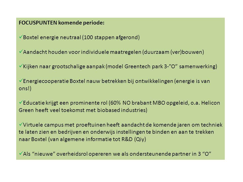 FOCUSPUNTEN komende periode: Boxtel energie neutraal (100 stappen afgerond) Aandacht houden voor individuele maatregelen (duurzaam (ver)bouwen) Kijken naar grootschalige aanpak (model Greentech park 3- O samenwerking) Energiecooperatie Boxtel nauw betrekken bij ontwikkelingen (energie is van ons!) Educatie krijgt een prominente rol (60% NO brabant MBO opgeleid, o.a.