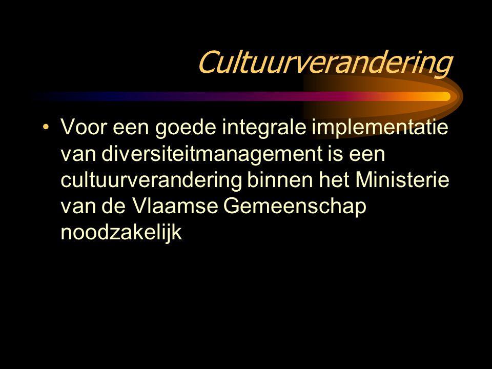 Cultuurverandering Voor een goede integrale implementatie van diversiteitmanagement is een cultuurverandering binnen het Ministerie van de Vlaamse Gem