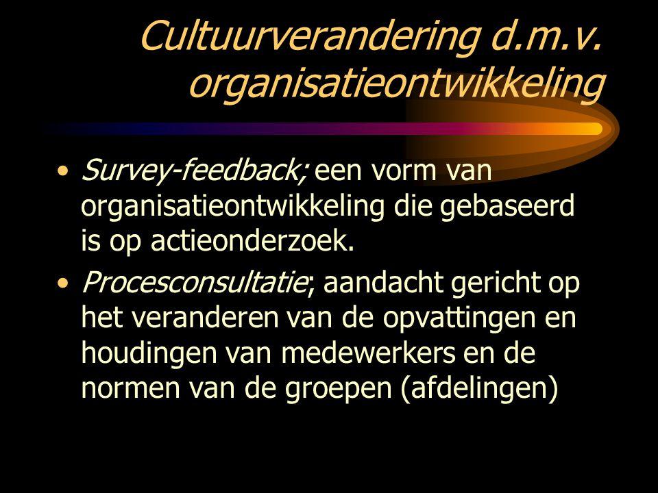 Cultuurverandering d.m.v. organisatieontwikkeling Survey-feedback; een vorm van organisatieontwikkeling die gebaseerd is op actieonderzoek. Procescons