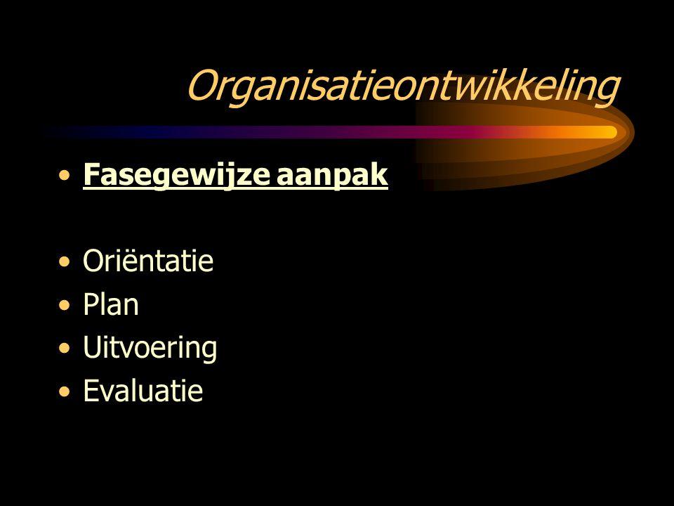 Organisatieontwikkeling Fasegewijze aanpak Oriëntatie Plan Uitvoering Evaluatie