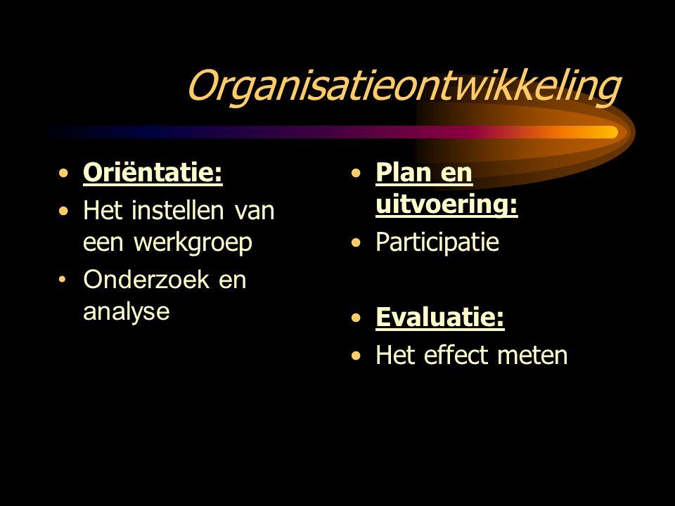 Organisatieontwikkeling Oriëntatie: Het instellen van een werkgroep Onderzoek en analyse Plan en uitvoering: Participatie Evaluatie: Het effect meten