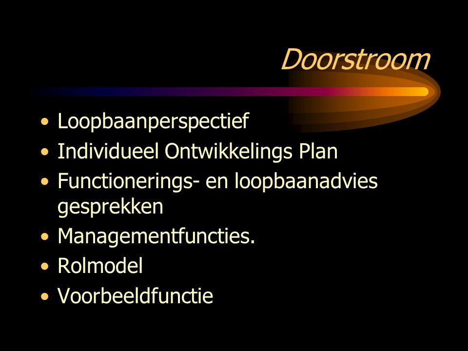 Doorstroom Loopbaanperspectief Individueel Ontwikkelings Plan Functionerings- en loopbaanadvies gesprekken Managementfuncties. Rolmodel Voorbeeldfunct