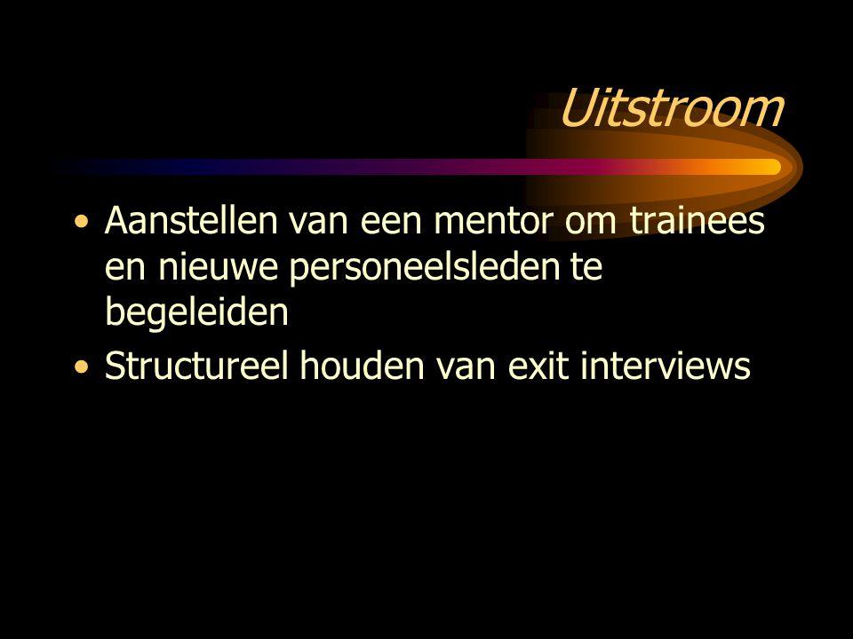 Uitstroom Aanstellen van een mentor om trainees en nieuwe personeelsleden te begeleiden Structureel houden van exit interviews