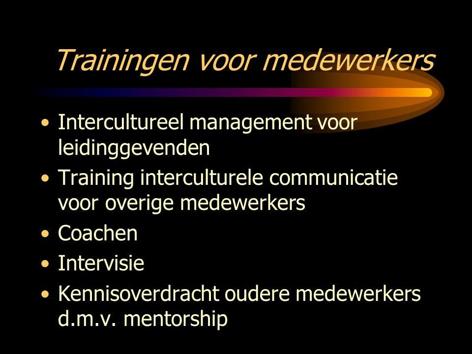 Trainingen voor medewerkers Intercultureel management voor leidinggevenden Training interculturele communicatie voor overige medewerkers Coachen Inter