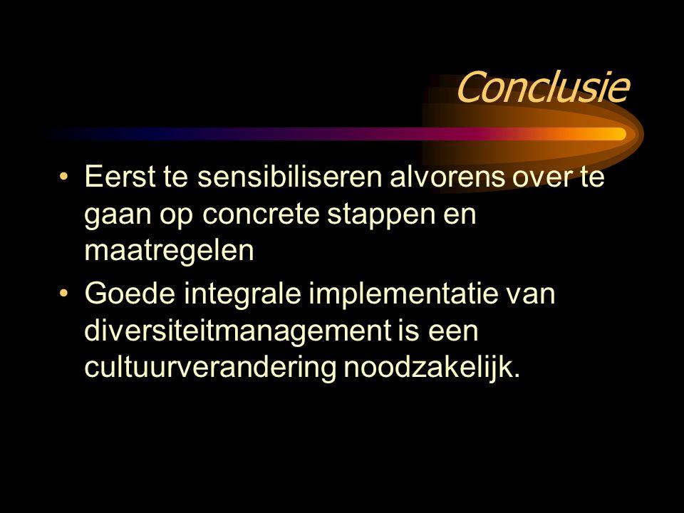 Conclusie Eerst te sensibiliseren alvorens over te gaan op concrete stappen en maatregelen Goede integrale implementatie van diversiteitmanagement is