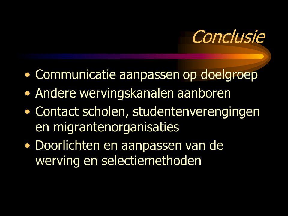 Conclusie Communicatie aanpassen op doelgroep Andere wervingskanalen aanboren Contact scholen, studentenverengingen en migrantenorganisaties Doorlicht