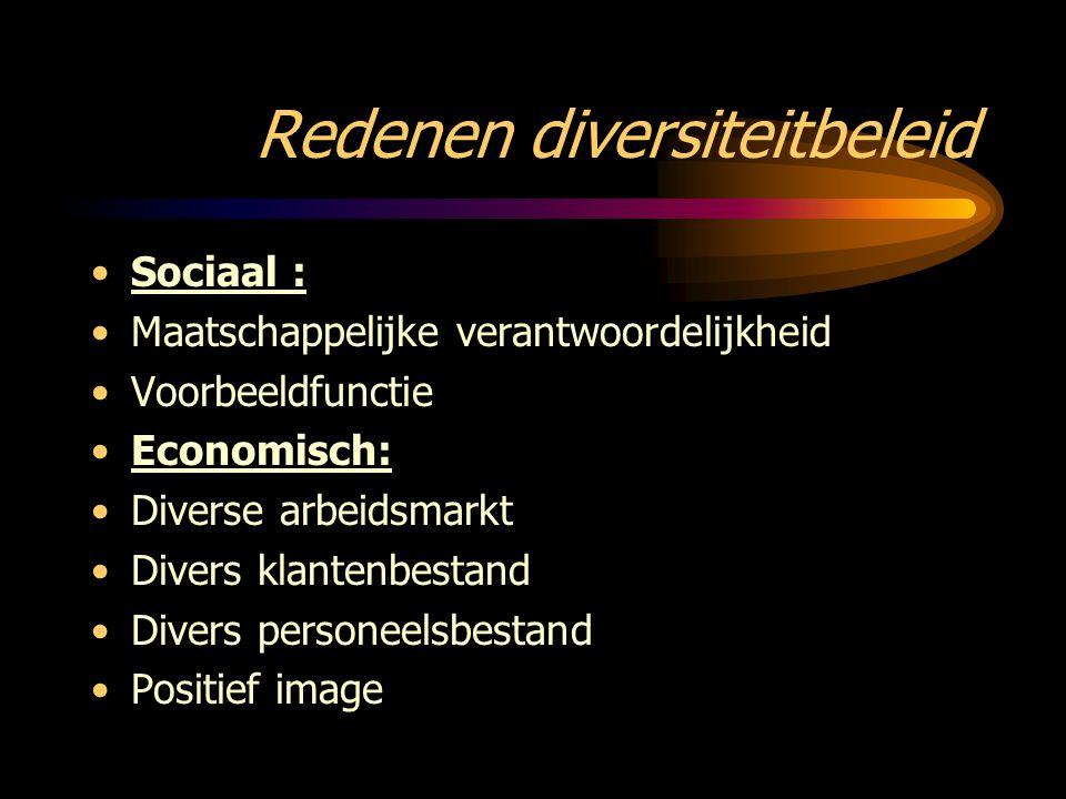 Redenen diversiteitbeleid Sociaal : Maatschappelijke verantwoordelijkheid Voorbeeldfunctie Economisch: Diverse arbeidsmarkt Divers klantenbestand Dive