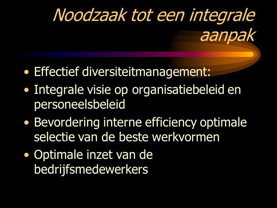 Noodzaak tot een integrale aanpak Effectief diversiteitmanagement: Integrale visie op organisatiebeleid en personeelsbeleid Bevordering interne effici