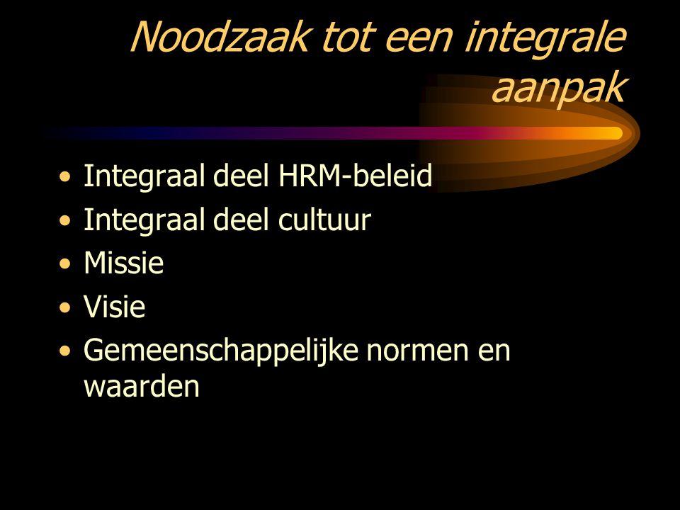Noodzaak tot een integrale aanpak Integraal deel HRM-beleid Integraal deel cultuur Missie Visie Gemeenschappelijke normen en waarden