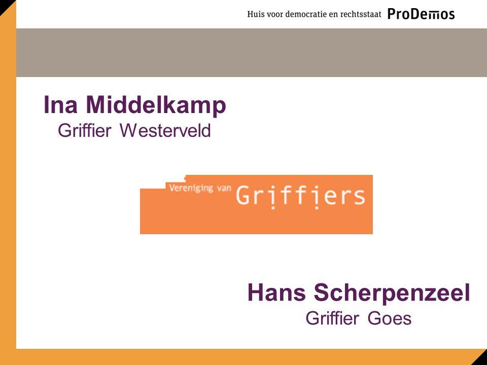 Hans Scherpenzeel