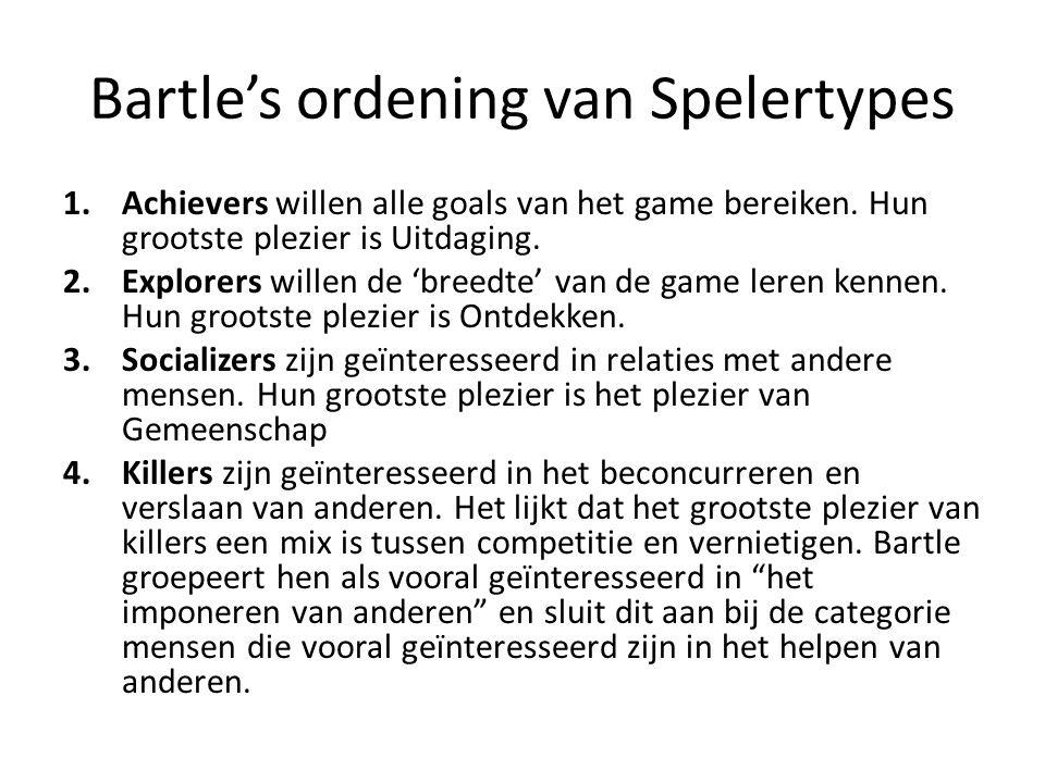 Bartle's ordening van Spelertypes 1.Achievers willen alle goals van het game bereiken. Hun grootste plezier is Uitdaging. 2.Explorers willen de 'breed