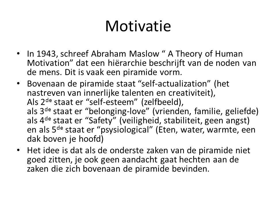 """Motivatie In 1943, schreef Abraham Maslow """" A Theory of Human Motivation"""" dat een hiërarchie beschrijft van de noden van de mens. Dit is vaak een pira"""
