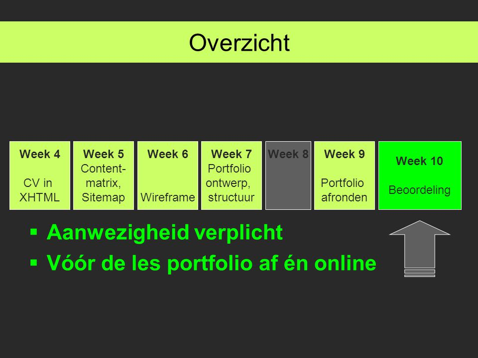 Overzicht Week 4 CV in XHTML Week 5 Content- matrix, Sitemap Week 6 Wireframe Week 7 Portfolio ontwerp, structuur Week 8Week 9 Portfolio afronden Week 10 Beoordeling  Aanwezigheid verplicht  Vóór de les portfolio af én online