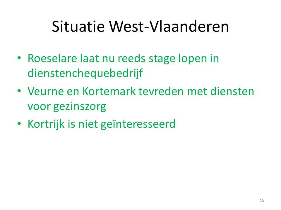 Situatie West-Vlaanderen Roeselare laat nu reeds stage lopen in dienstenchequebedrijf Veurne en Kortemark tevreden met diensten voor gezinszorg Kortrijk is niet geïnteresseerd 15
