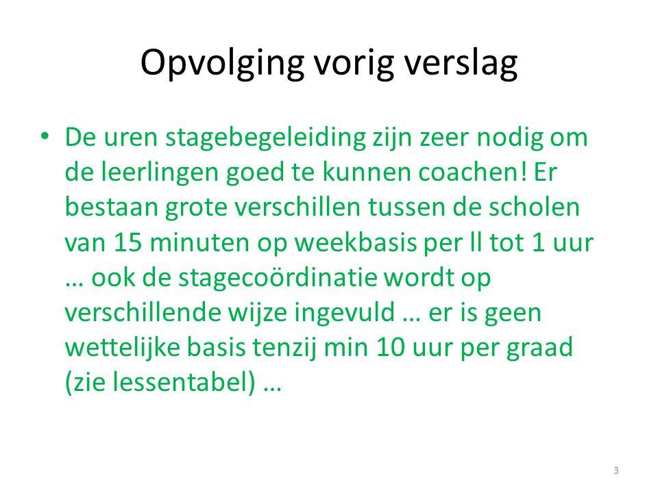 Opvolging vorig verslag De uren stagebegeleiding zijn zeer nodig om de leerlingen goed te kunnen coachen! Er bestaan grote verschillen tussen de schol