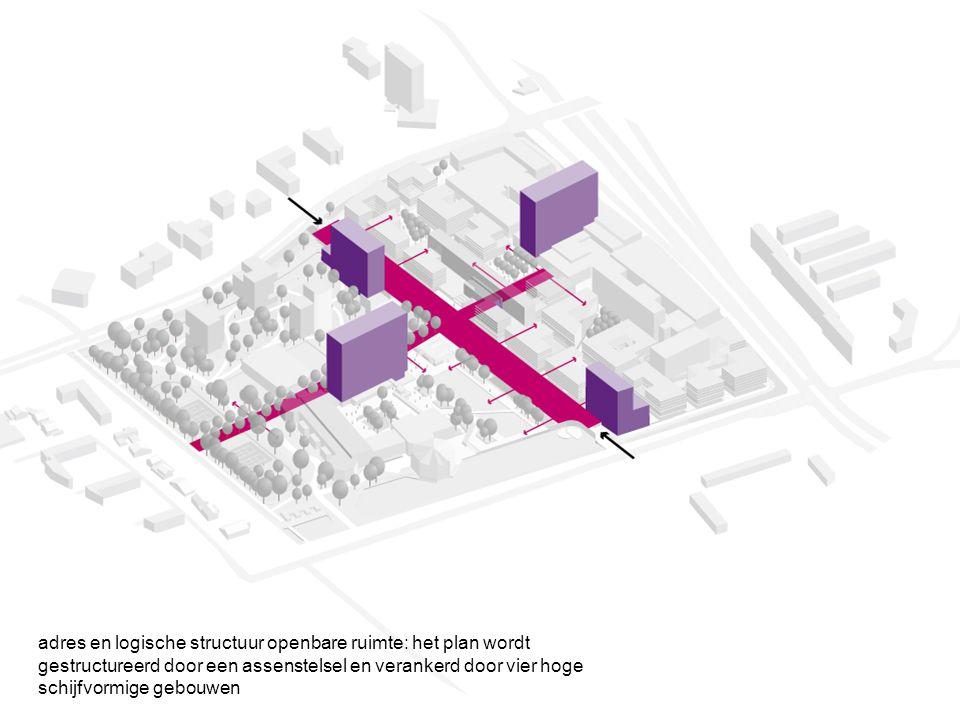 adres en logische structuur openbare ruimte: het plan wordt gestructureerd door een assenstelsel en verankerd door vier hoge schijfvormige gebouwen