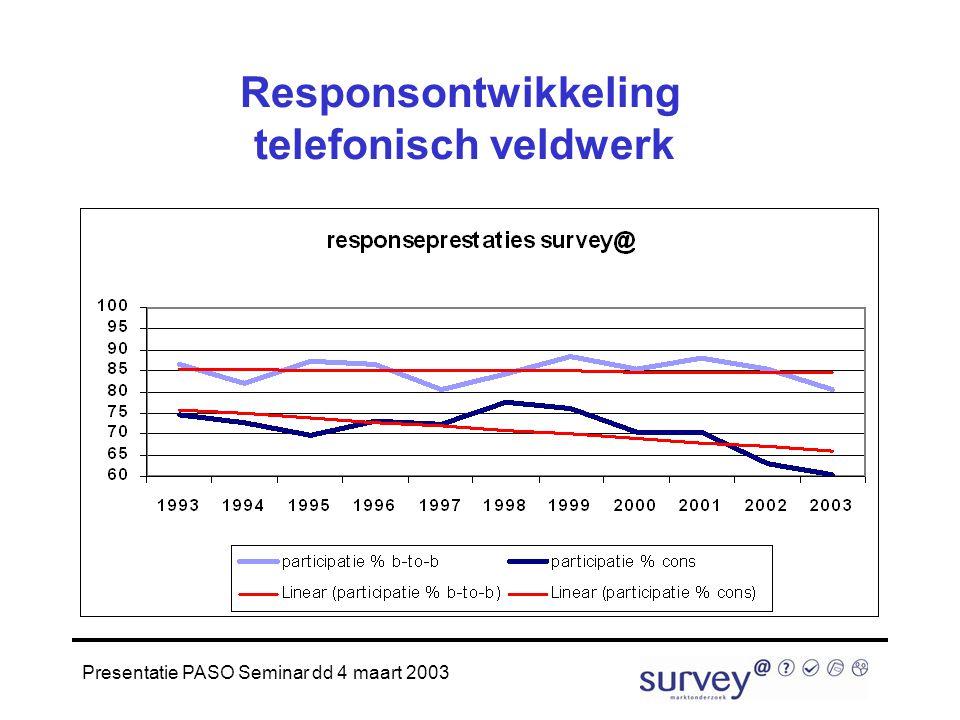 Presentatie PASO Seminar dd 4 maart 2003 Responsontwikkeling telefonisch veldwerk