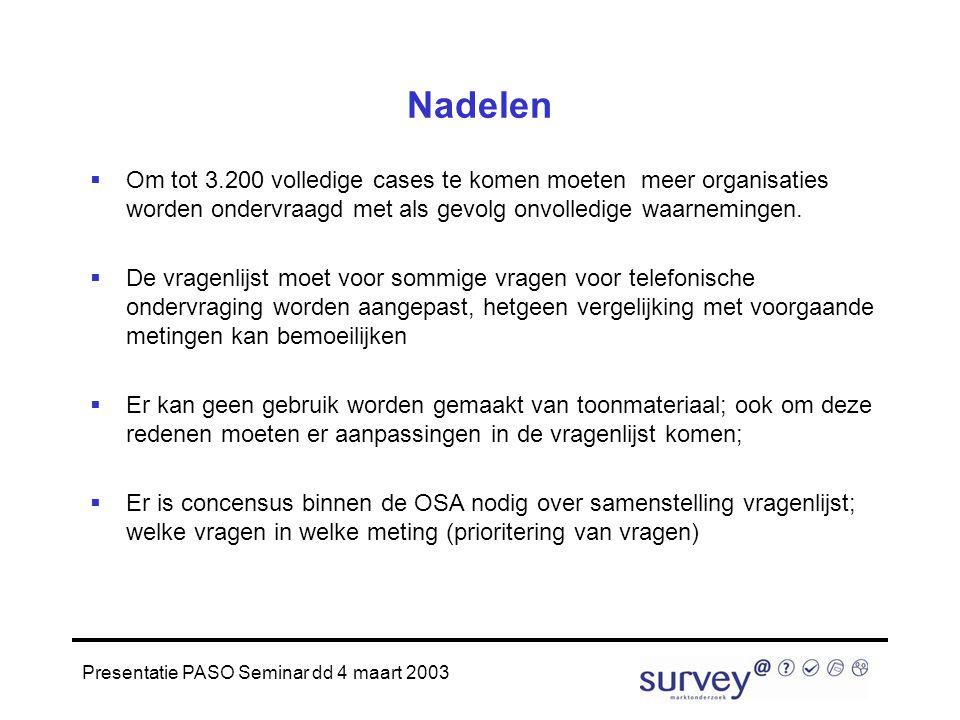 Presentatie PASO Seminar dd 4 maart 2003 Nadelen  Om tot 3.200 volledige cases te komen moeten meer organisaties worden ondervraagd met als gevolg onvolledige waarnemingen.
