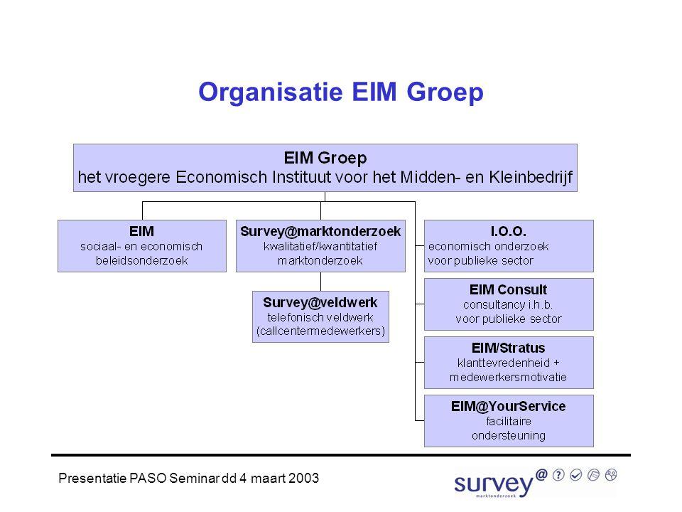 Presentatie PASO Seminar dd 4 maart 2003 Organisatie EIM Groep