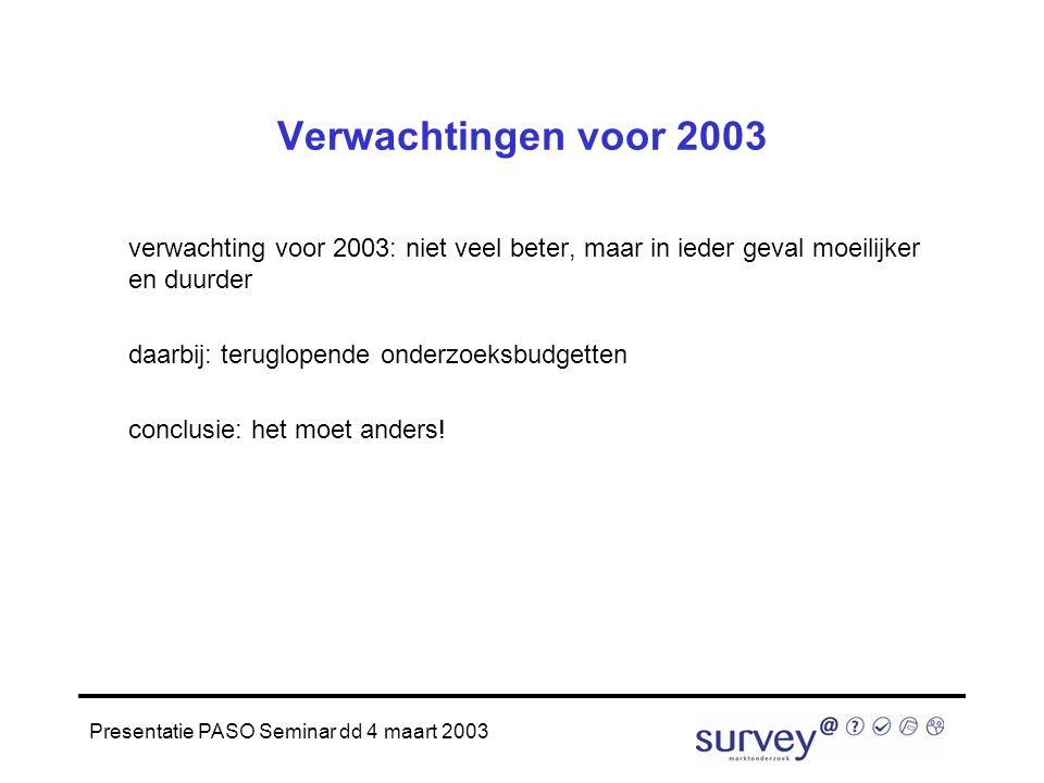 Presentatie PASO Seminar dd 4 maart 2003 Alternatief: telefonisch geknipt  vragenlijst kan telefonisch worden afgenomen.