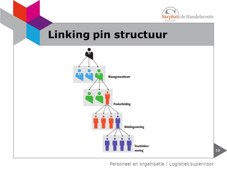 10 Personeel en organisatie   Logistiek supervisor Linking pin structuur