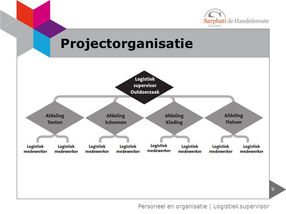 9 Personeel en organisatie   Logistiek supervisor Projectorganisatie
