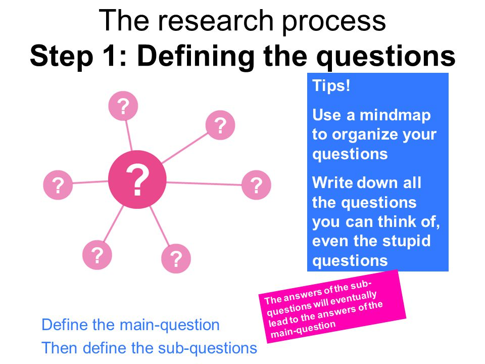 The research process Step 1: Defining the questions Define the main-question Then define the sub-questions Tips! Use a mindmap to organize your questi