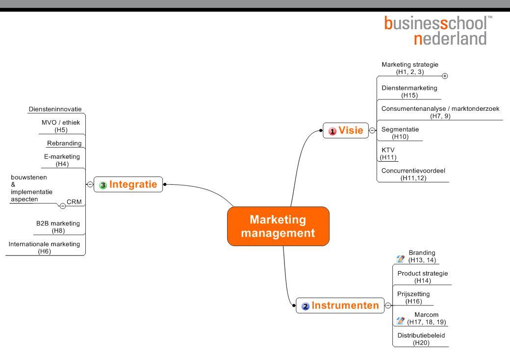 21 november 2008 © ZIEL & ZAKELIJKHEID - Klantgericht Ondernemen 5 Wat is Marketing .