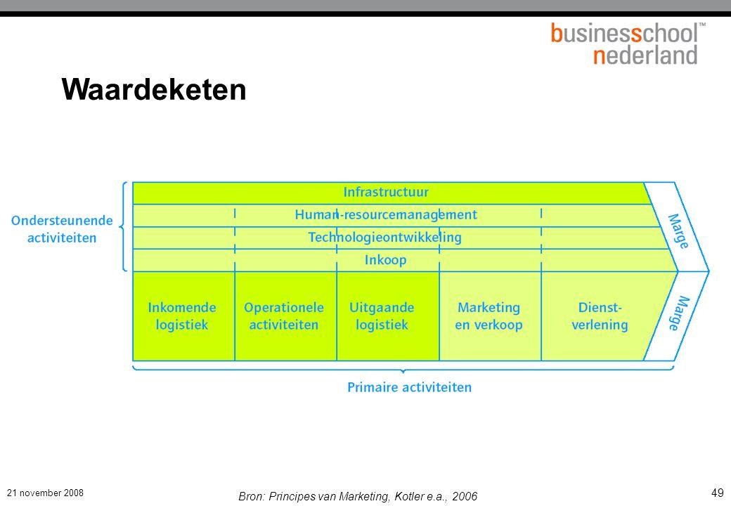 21 november 2008 © ZIEL & ZAKELIJKHEID - Klantgericht Ondernemen 49 Waardeketen Bron: Principes van Marketing, Kotler e.a., 2006