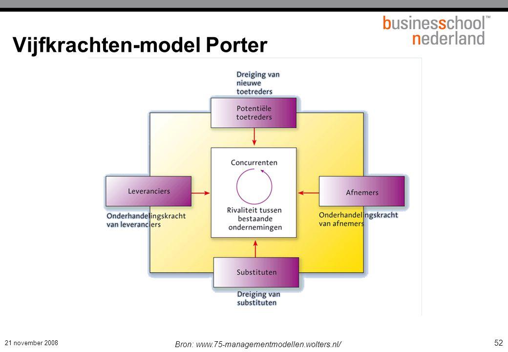 21 november 2008 © ZIEL & ZAKELIJKHEID - Klantgericht Ondernemen 52 Vijfkrachten-model Porter Bron: www.75-managementmodellen.wolters.nl/