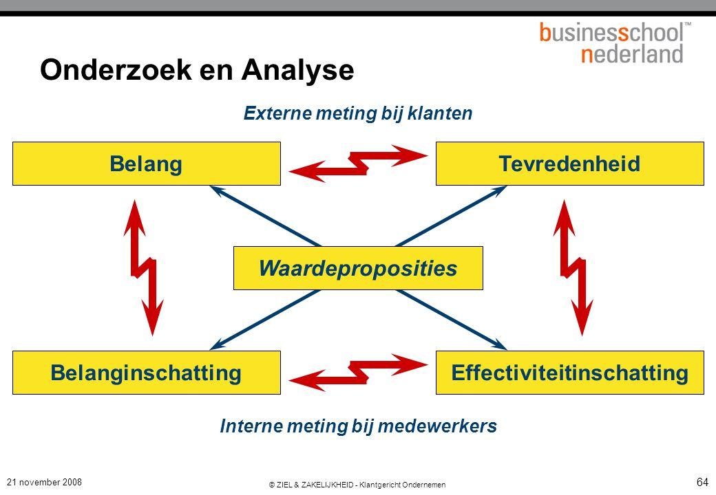 21 november 2008 © ZIEL & ZAKELIJKHEID - Klantgericht Ondernemen 64 Onderzoek en Analyse Externe meting bij klanten Interne meting bij medewerkers Waardeproposities EffectiviteitinschattingBelanginschatting TevredenheidBelang