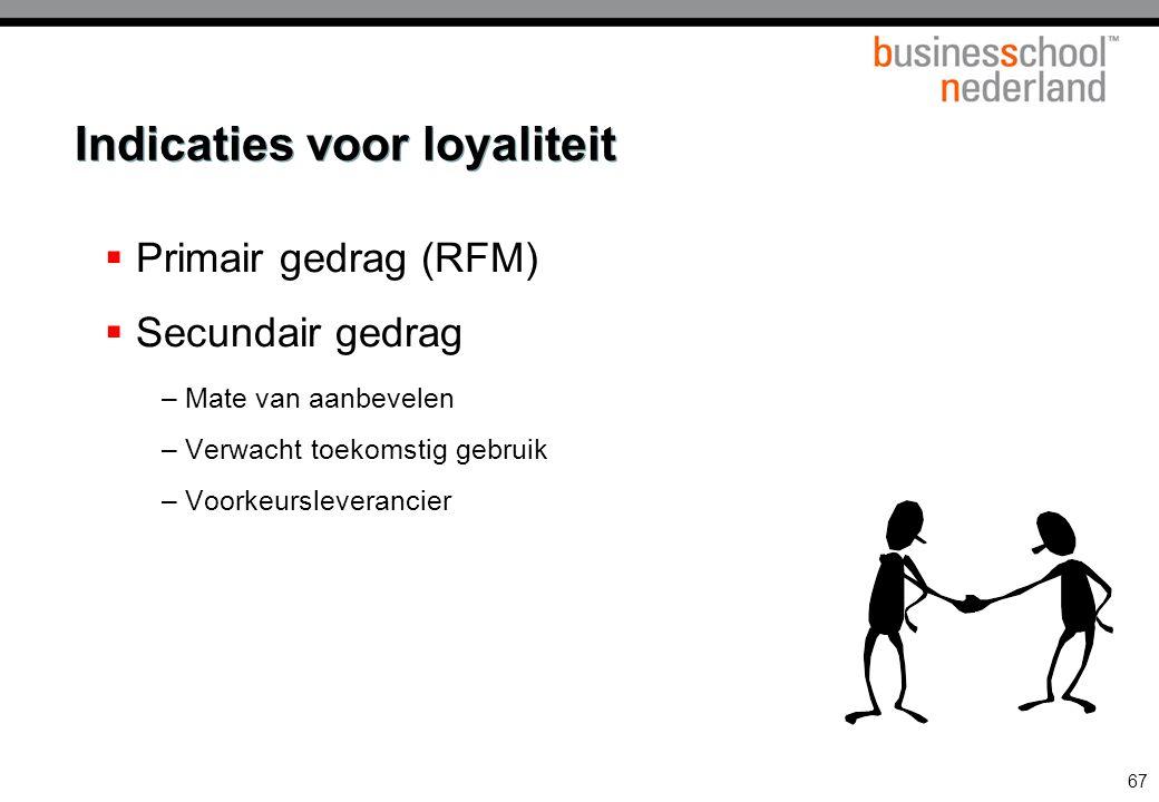 67 Indicaties voor loyaliteit  Primair gedrag (RFM)  Secundair gedrag –Mate van aanbevelen –Verwacht toekomstig gebruik –Voorkeursleverancier