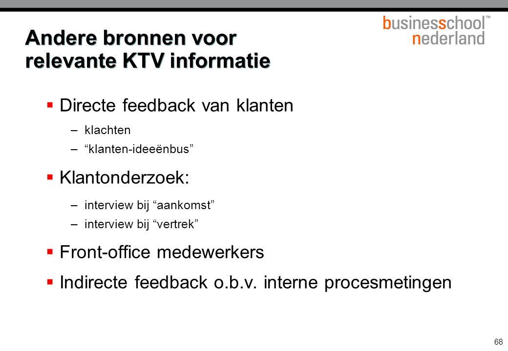 68 Andere bronnen voor relevante KTV informatie  Directe feedback van klanten – klachten – klanten-ideeënbus  Klantonderzoek: – interview bij aankomst – interview bij vertrek  Front-office medewerkers  Indirecte feedback o.b.v.