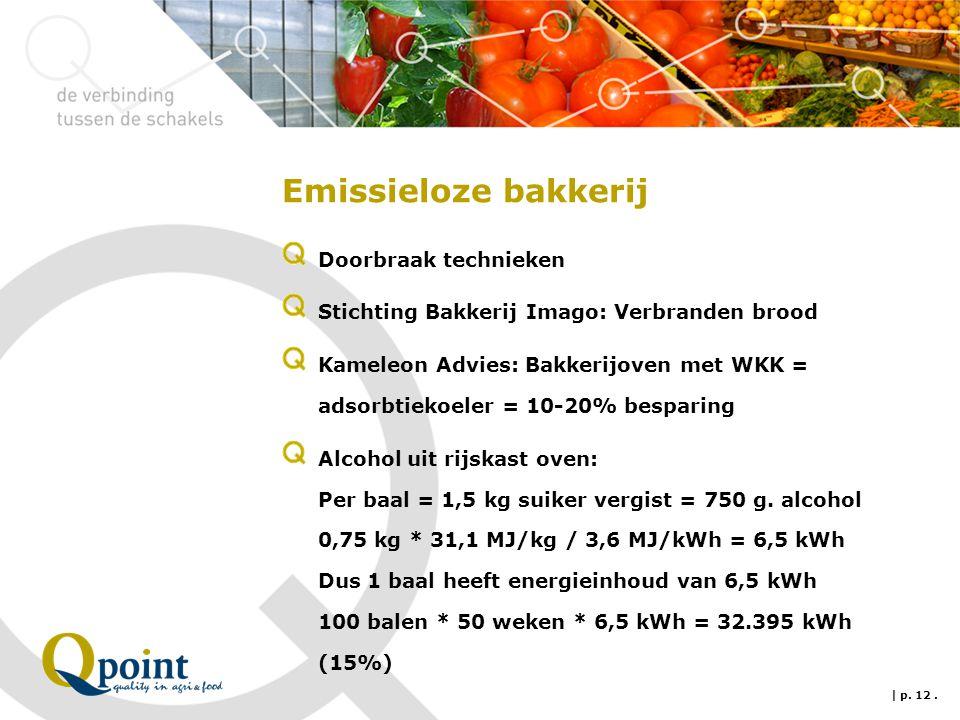 Emissieloze bakkerij Doorbraak technieken Stichting Bakkerij Imago: Verbranden brood Kameleon Advies: Bakkerijoven met WKK = adsorbtiekoeler = 10-20%