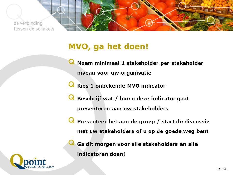MVO, ga het doen! Noem minimaal 1 stakeholder per stakeholder niveau voor uw organisatie Kies 1 onbekende MVO indicator Beschrijf wat / hoe u deze ind