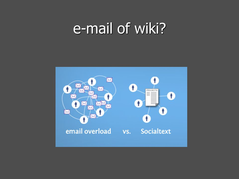e-mail of wiki