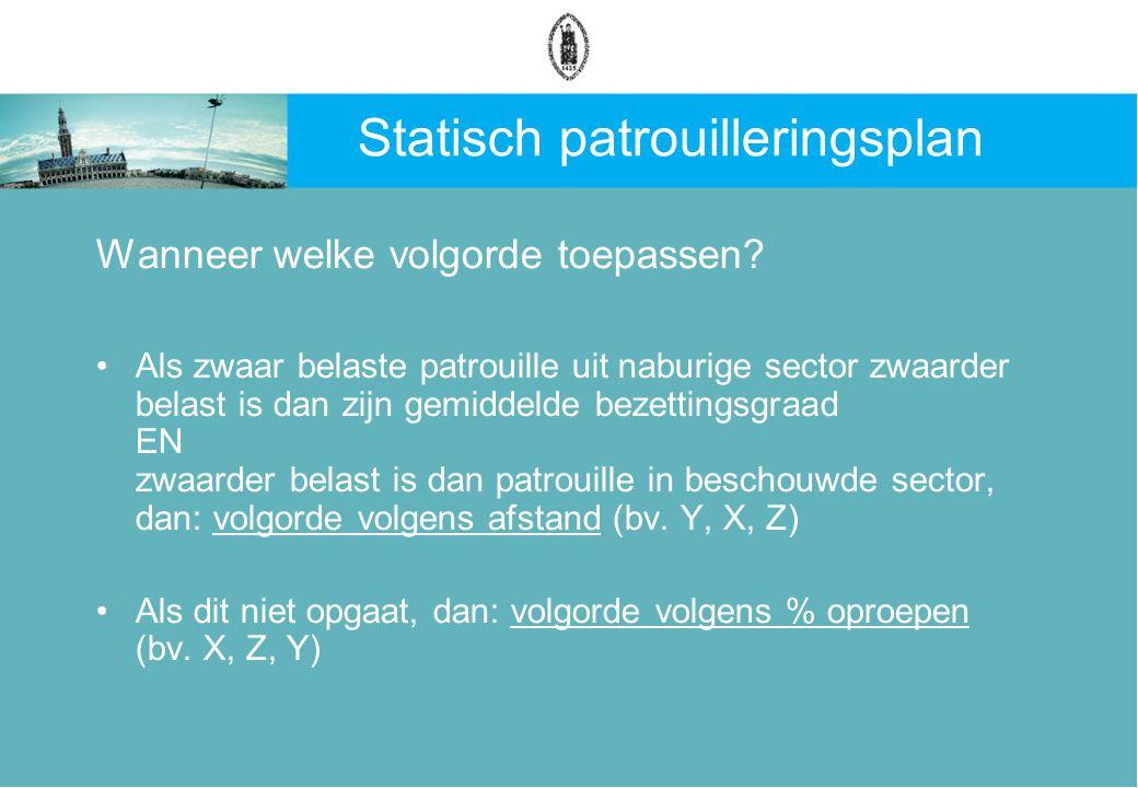 Statisch patrouilleringsplan Wanneer welke volgorde toepassen.