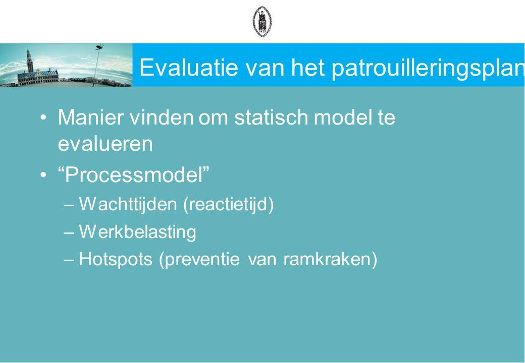 Evaluatie van het patrouilleringsplan Manier vinden om statisch model te evalueren Processmodel –Wachttijden (reactietijd) –Werkbelasting –Hotspots (preventie van ramkraken)