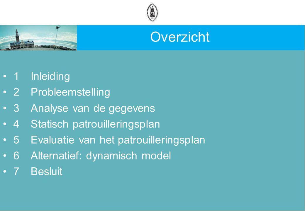 Overzicht 1Inleiding 2Probleemstelling 3Analyse van de gegevens 4Statisch patrouilleringsplan 5Evaluatie van het patrouilleringsplan 6Alternatief: dynamisch model 7Besluit