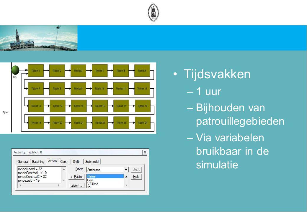 Tijdsvakken –1 uur –Bijhouden van patrouillegebieden –Via variabelen bruikbaar in de simulatie