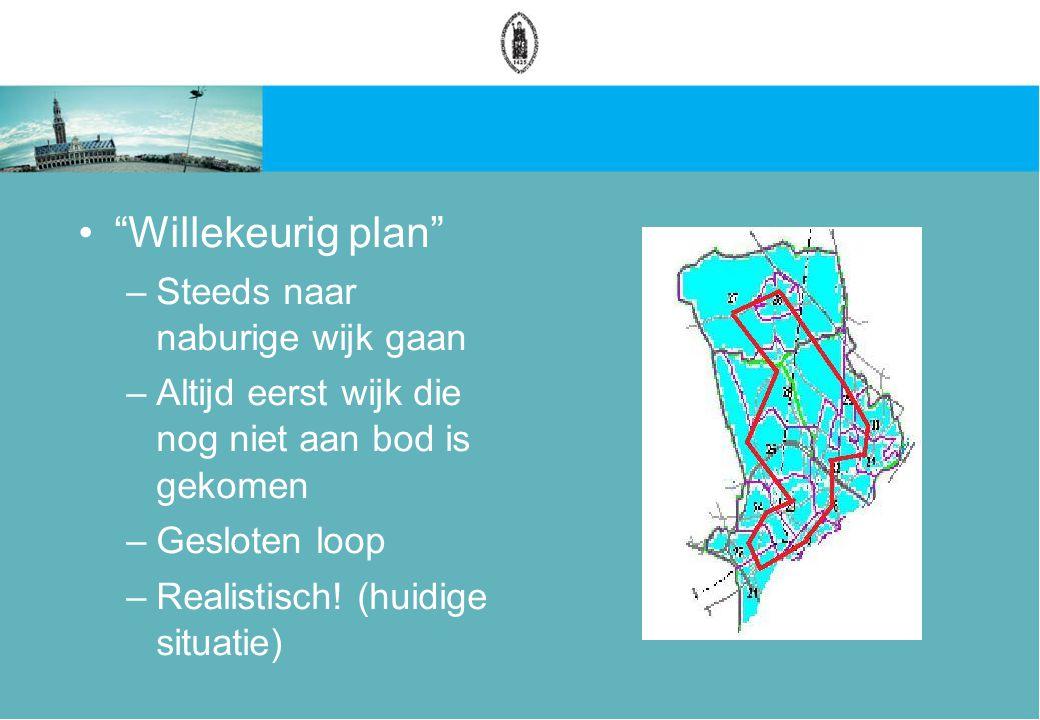 Willekeurig plan –Steeds naar naburige wijk gaan –Altijd eerst wijk die nog niet aan bod is gekomen –Gesloten loop –Realistisch.