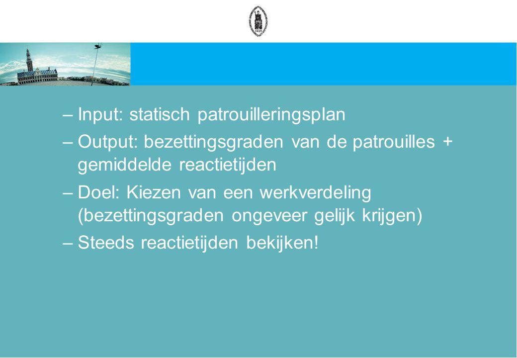 –Input: statisch patrouilleringsplan –Output: bezettingsgraden van de patrouilles + gemiddelde reactietijden –Doel: Kiezen van een werkverdeling (bezettingsgraden ongeveer gelijk krijgen) –Steeds reactietijden bekijken!