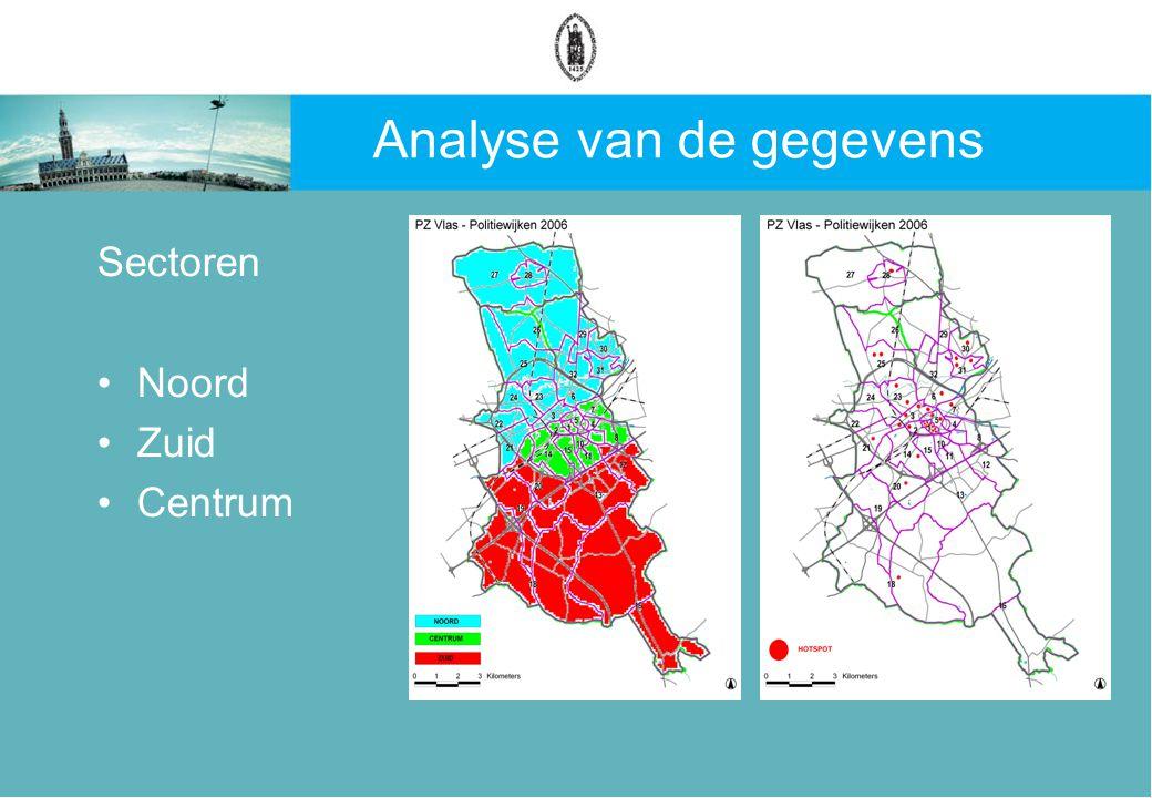Analyse van de gegevens Sectoren Noord Zuid Centrum