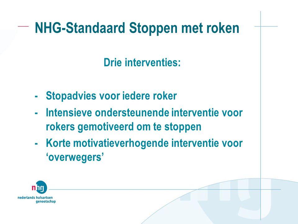 NHG-Standaard Stoppen met roken Drie interventies: -Stopadvies voor iedere roker -Intensieve ondersteunende interventie voor rokers gemotiveerd om te stoppen -Korte motivatieverhogende interventie voor 'overwegers'